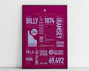 Aston Villa: History Print