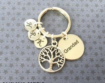 Personalised Grandad gift - Birthday gift for Grandad - Grandad keyring - Nature lover gift - Father's Day gift - Tree keyring - Etsy UK