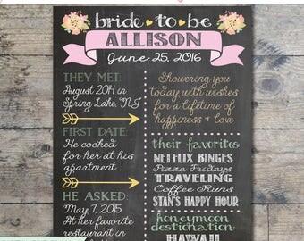 Bridal Shower Chalkboard Sign, Custom Bridal Shower Poster, Bridal Shower Keepsake, Bridal Shower Decor - Pink, Mint & Gold { DIGITAL FILE}