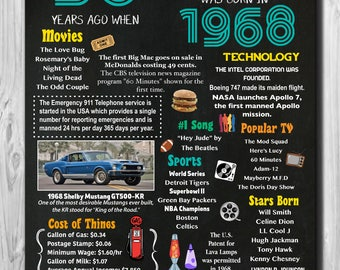 Personalized 50th Birthday Chalkboard Poster, 1968 Facts DIGITAL FILE 16x20, 8x10, 4x5