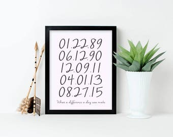 Important Date Art - Date Art - Important Dates Gift - Personalized Gift - Family Wall Art - Home Decor - What a difference - Art Print