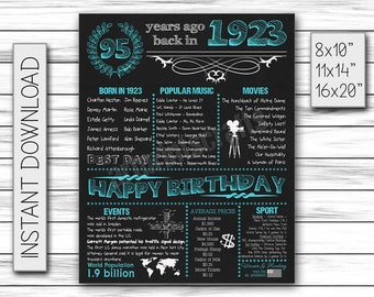 1923 Birthday Sign, 95th Birthday Party, 95th Birthday Poster, 95th Chalkboard, 95th Decor, Gift for 95th, Happy 95th Printable DIGITAL FILE