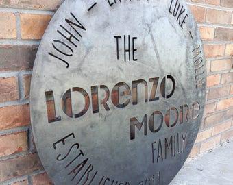 The Lorenzo Moore Family