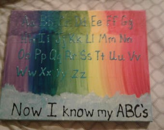 Now I Know my ABCs