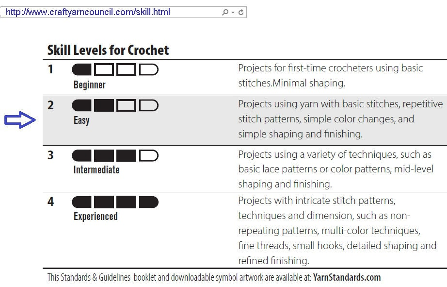 Unisex Crochet Wrap Pattern Crochet Tutorial For Every Row Etsy