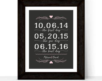 1st anniversary gifts for men husband wife women couple her him paper anniversary, first day best day yes day, print, canvas