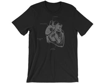 nu goth, goth clothing, gothic shirt, poetry shirt, poetry art, grays anatomy shirt, anatomical art : i would trade my heart of darkness