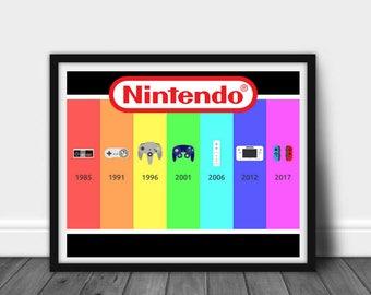 nintendo poster nintendo printable nintendo controller super nintendo poster nintendo 64 poster