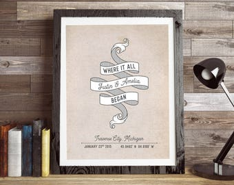 CUSTOM PERSONALIZED GPS Coordinate Sign Poster- Unframed 11x14- Where It All Began -  First Date - Anniversary - Wedding Gift