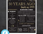 EDITABLE - 30th Birthday Poster - 1988 Poster- Back in 1988 - Customized with Name - Printable File