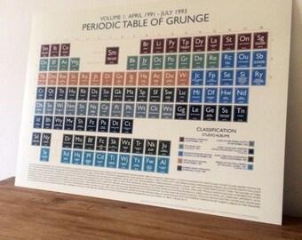 Grunge Vol 1 - PERIODIC table