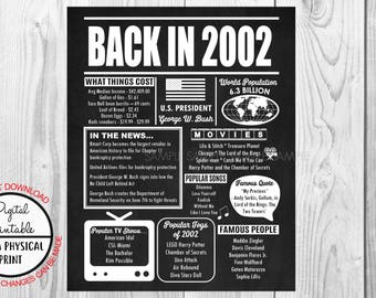 2002 The Year You Were Born, 16th Birthday Poster Sign, Back in 1968 Chalkboard Style Poster, Printable, 2002 Facts, 16 years ago