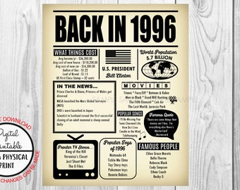 1996 The Year You Were Born, 22nd Birthday Poster Sign, Back in 1996 Newspaper Style Poster, Printable, 1996 Facts, 22 years ago