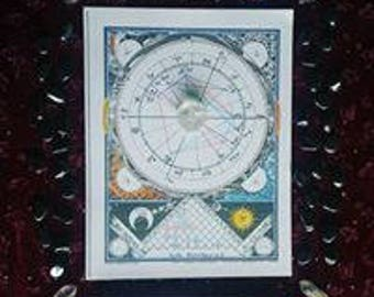 Astrology Consultation