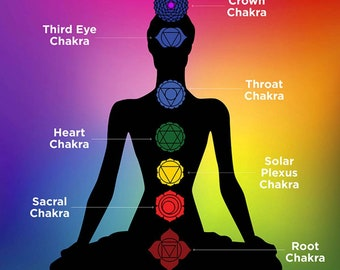 Chakra Reading with Energy Healing