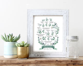 Family Tree, Green Floral Family Keepsake, Custom Gift