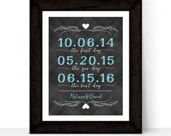 First Anniversary Gift for Husband Wife Couple | First day yes day best day | Paper Wedding Anniversary for him her | DIY, Print, Canvas
