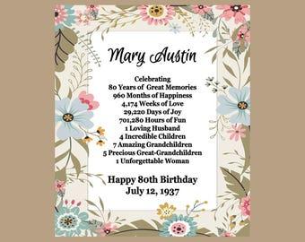 80th Birthday Gift, 80 Birthday Print, 1937 Birthday Gift, Personalized Print, 80 Years, 80th Birthday, 80th  Keepsake,  **PDF Digital Print