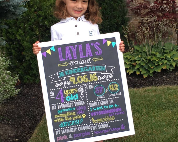 Last Day of School Chalkboard / Last Day Poster Chalkboard Sign / Back to School Chalkboard Sign / Printable Last Day Chalkboard Sign