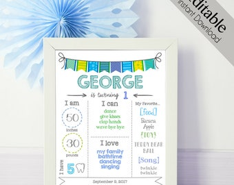 Birthday Whiteboard Print, Editable Text, DIY, Art Print, Chalkboard Sign, Boy Party, INSTANT DOWNLOAD Whiteboard Birthday Party Poster