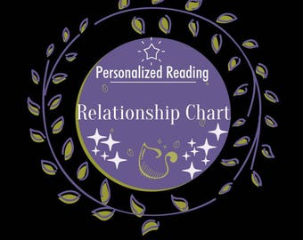 Astrology Reading - Personalized - Relationship Chart