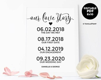 Our Love Story Template, Our Love Story Dates Sign, Wedding Important Dates Sign For Wedding Printable Rehearsal Dinner Sign Engagement Gift