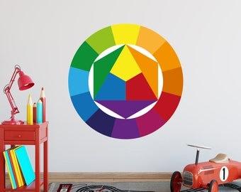 Wall decals Itten colour wheel
