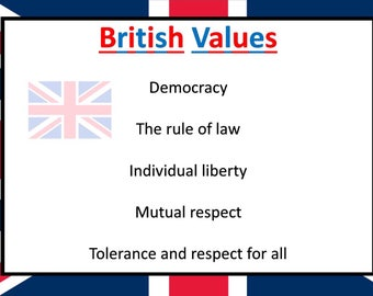 British Values Poster EYFS Childminder school display resource OFSTED foundation stage A4 laminated