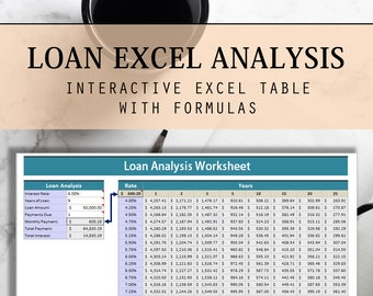 Fractions With Unlike Denominators Worksheets Pdf Excel Budget Planner  Etsy Spanish Seasons Worksheet Excel with Canadian Provinces Worksheets Loan Analysis Worksheet  Interactive Excel Table  Loan  Credit  Calculation  Active Formulas  In On Worksheets Excel