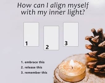 Inner Light Alignment Reading