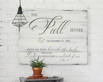 Family Established Sign, Wedding Sign, Anniversary Sign, Rustic Wall Decor, Personalized Sign