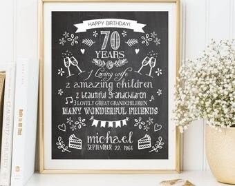 Custom 70th Birthday gift Chalkboard sign, Personalized Birthday print, 70 Years Old Printable Birthday Gift, 70th Year present DIGITAL FILE