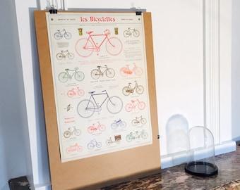 (Old bikes) vintage bicycle poster