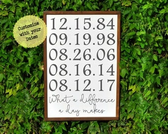 What a Difference A Day Makes, Important Dates Sign, Family Dates Sign, Special Dates Sign, Family Birthdays, Grandchildren Sign