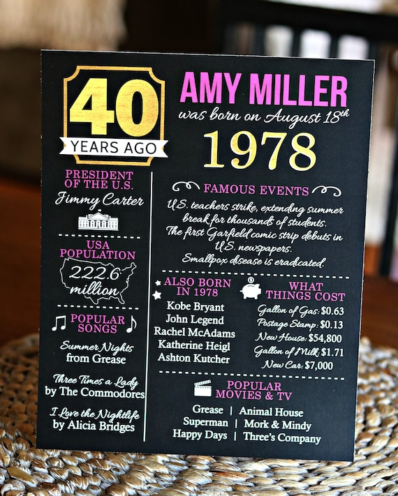 printed 40th birthday poster back in 1978 what happened in 1978