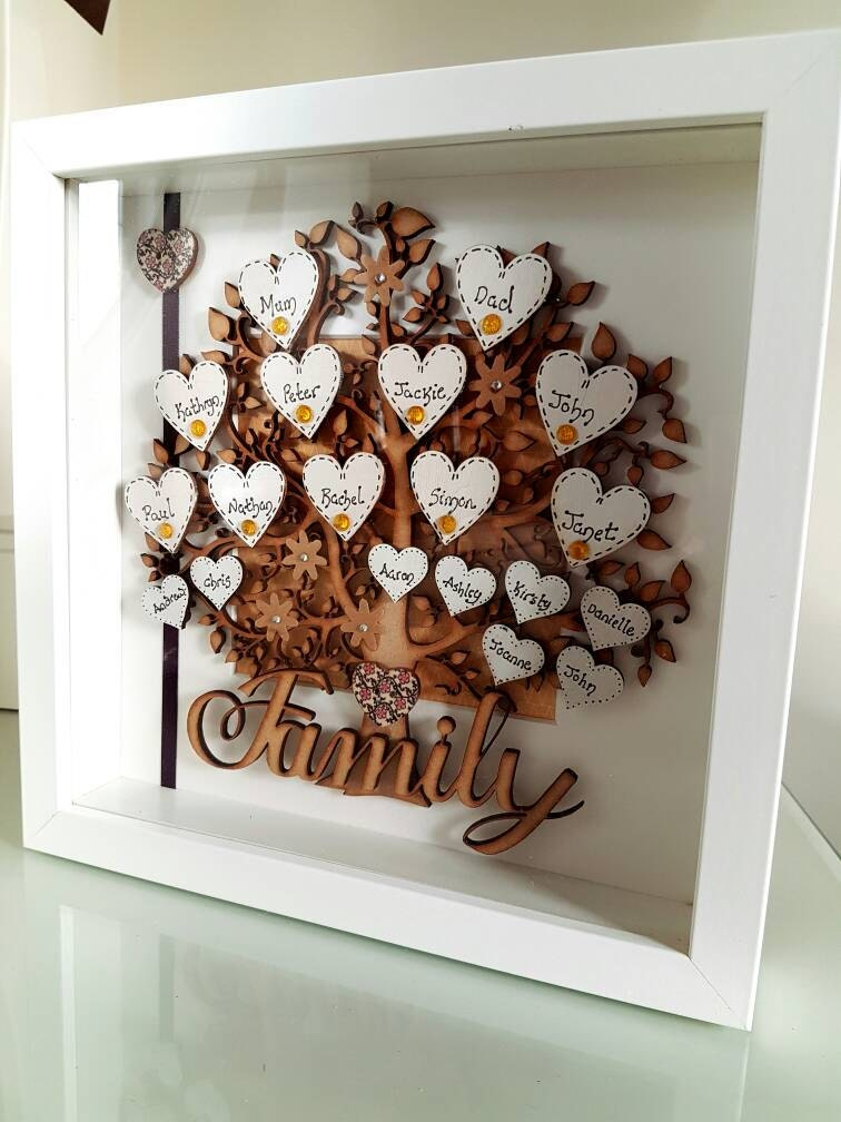 Large Family Tree Frame Family Tree Frame Family Tree Personalised Family Tree Family Frame