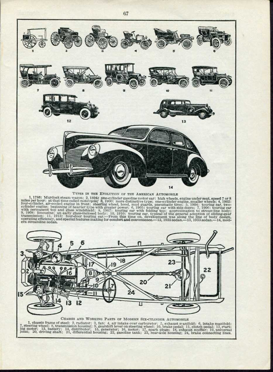 Evolution of the Car and Car Parts Vintage Dictionary Print - 1940s Automobile - SkippiDiddlePaper