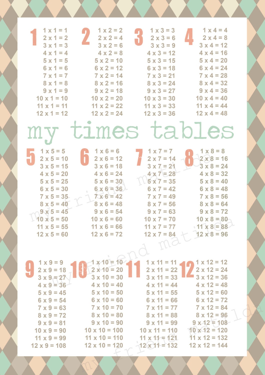 Search results for free printable blank multiplication for Rgpv time table 4 th sem 2015