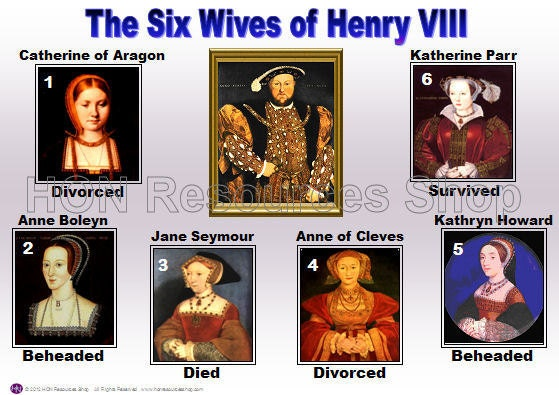 Six wives of henry viii movie