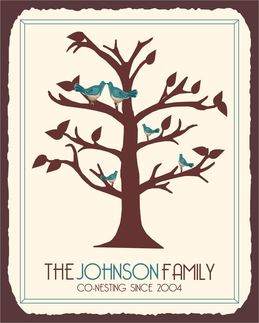 Family tree wall decor metal : Moved permanently
