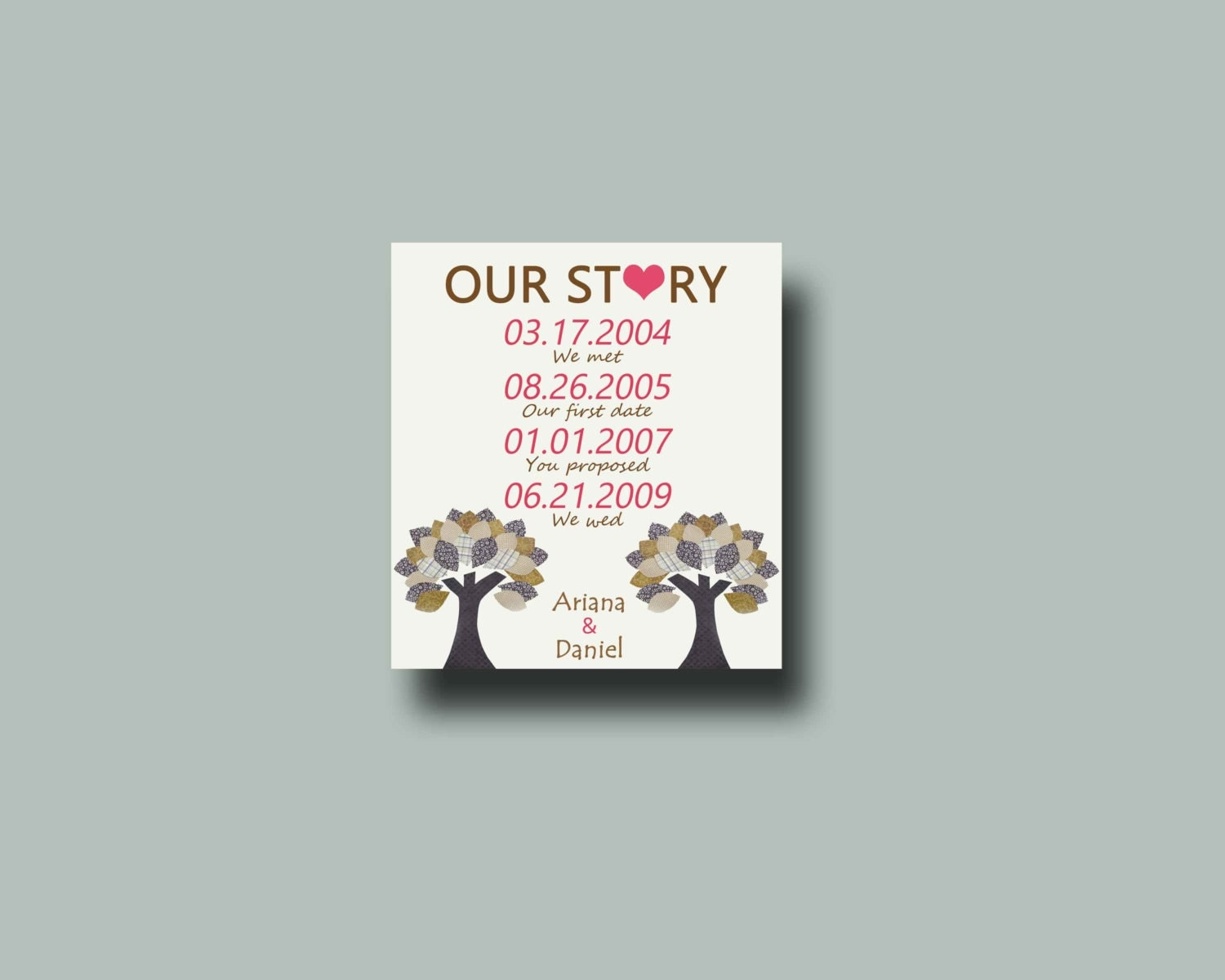 First Anniversary Gift Our Story Gift For Wife