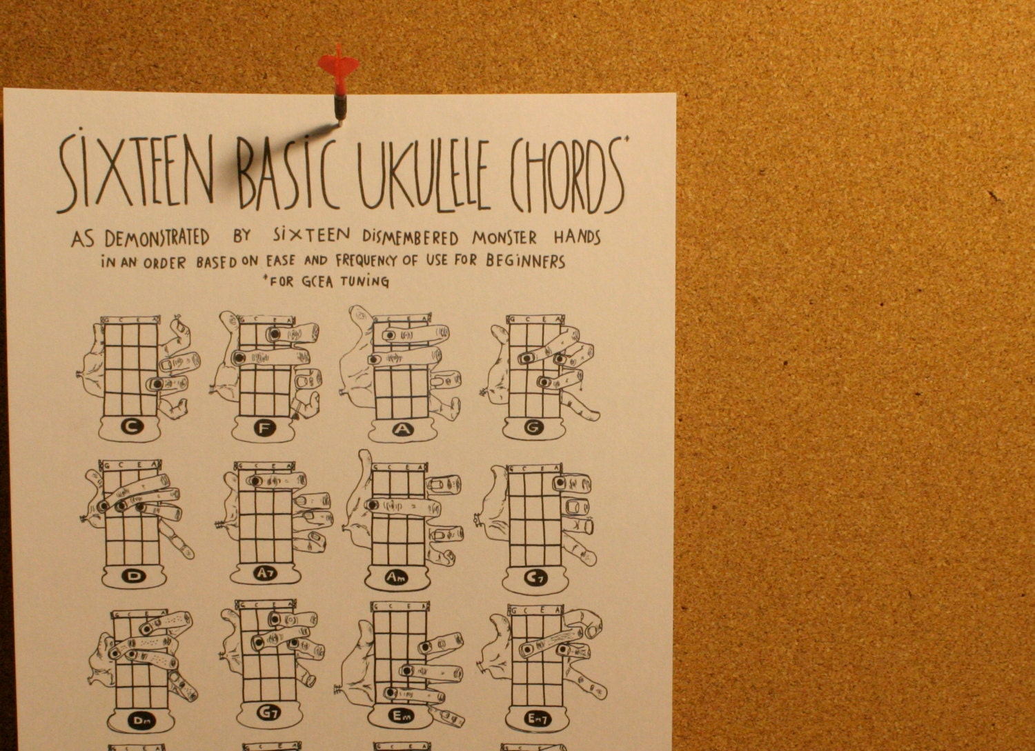 Http://wwwmyuke101com - aaron shows you how to make an e chord for your ukulele