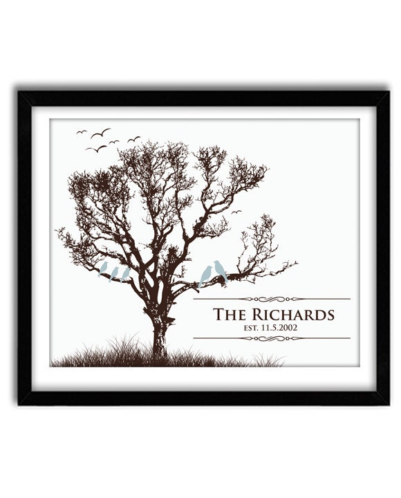 Unique Wedding Anniversary Gifts : Personalized Wedding/Anniversary gift, Personalized Family Tree With ...