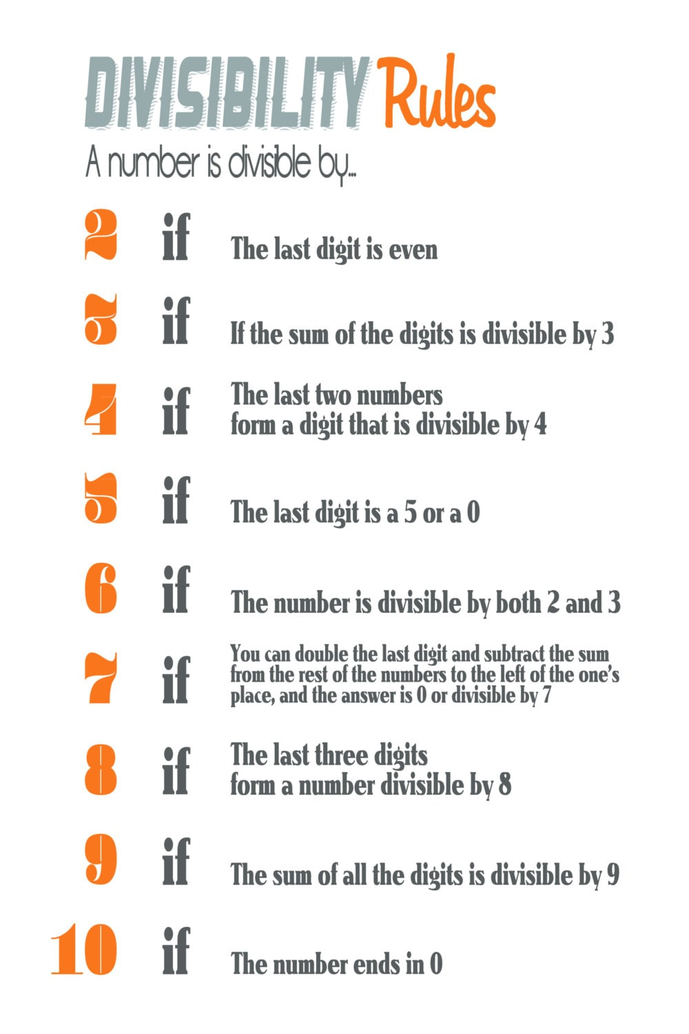5th grade math worksheets printable – Divisibility Rules Worksheet for 5th Grade