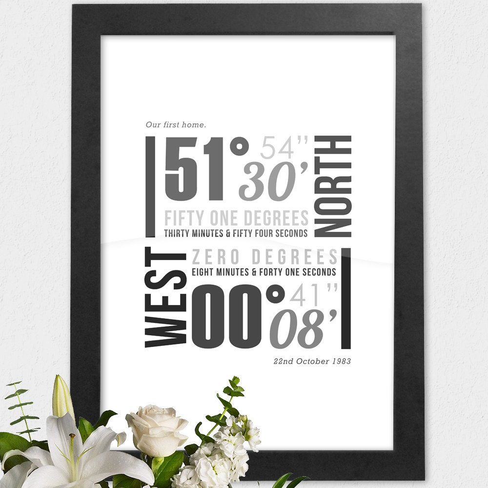 Personalised Coordinates Print Typographic Latitude By