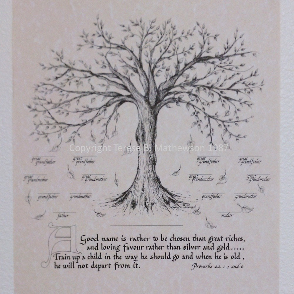 Family Tree Scrapbook Ideas