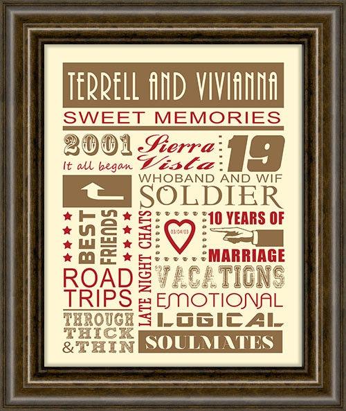 Etsy Wedding Gift For Husband : Gift For Him - Husband - Boyfriend - Anniversary Gift, Wedding Gift ...