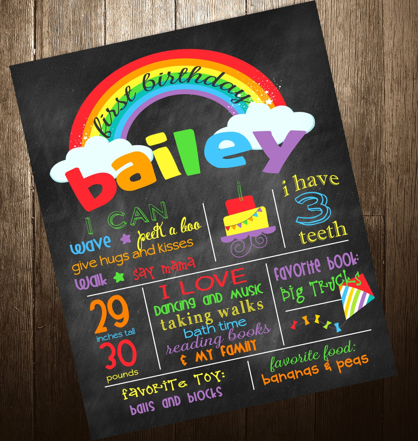 Rainbow Theme First Birthday Chalkboard Poster By PrincessSnap