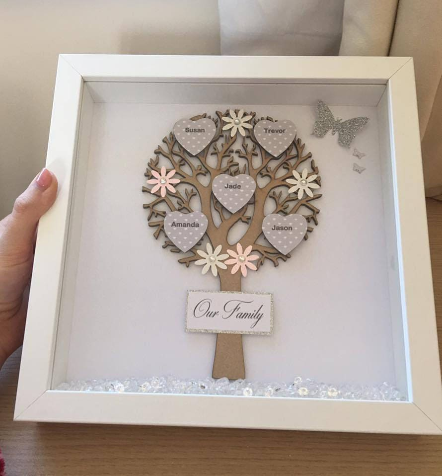 Family Tree frame Family tree personalised frame family frame family tree personalised frame