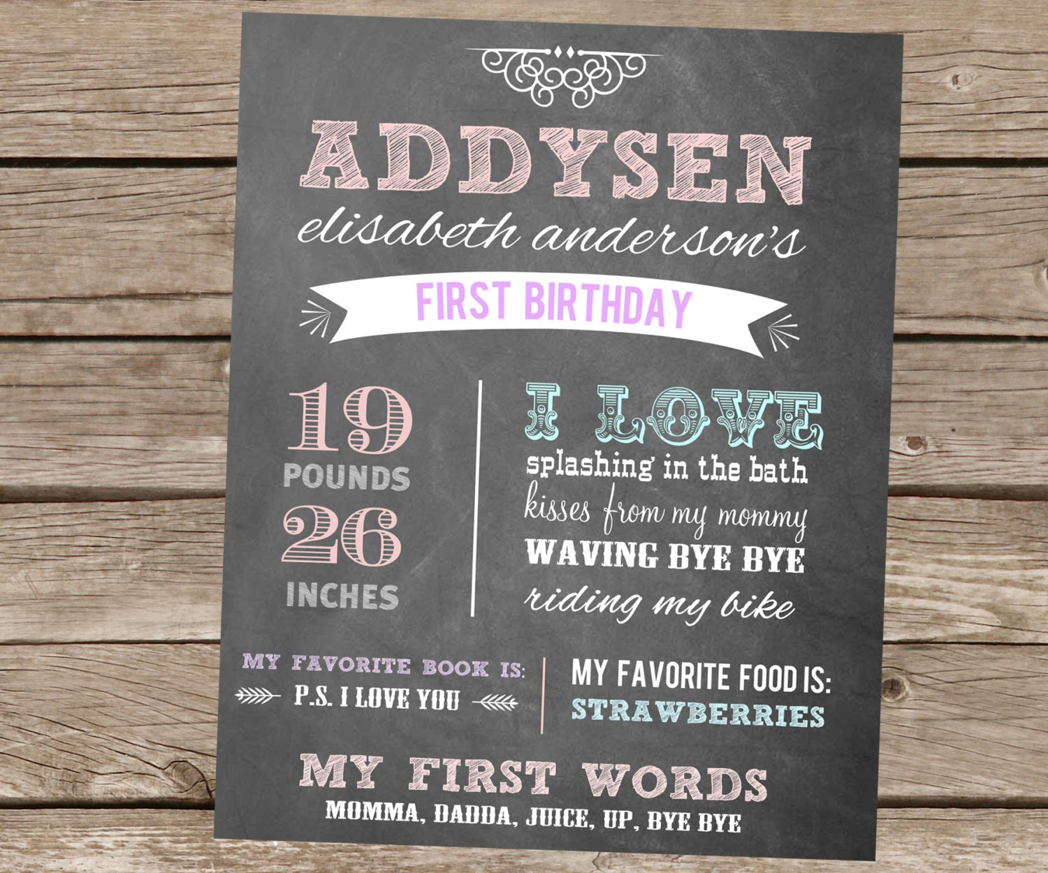 FIRST BIRTHDAY CHALKBOARD Personalized Sign by littlebirdieprints